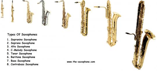 saxophone-types